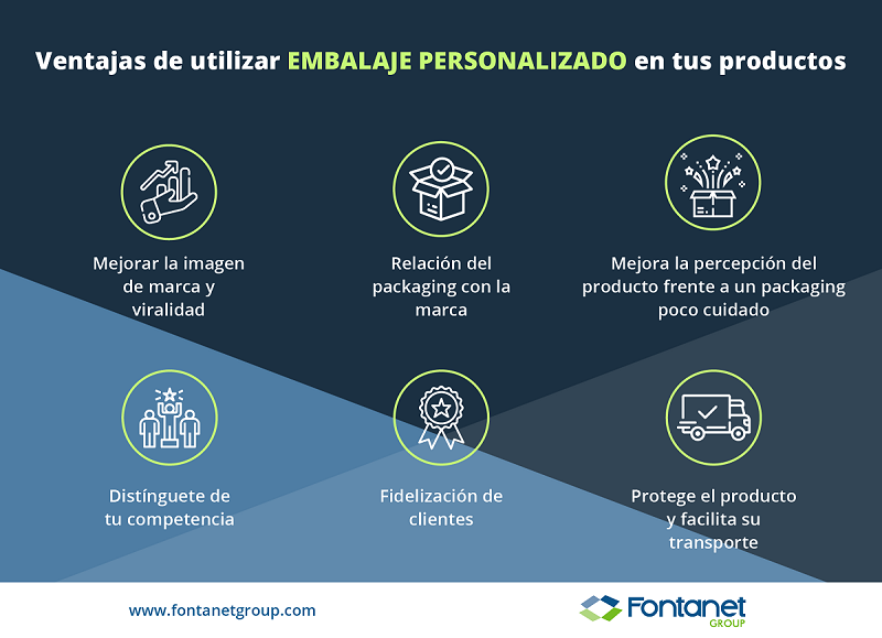 infografia-embalaje-personalizado-web-01